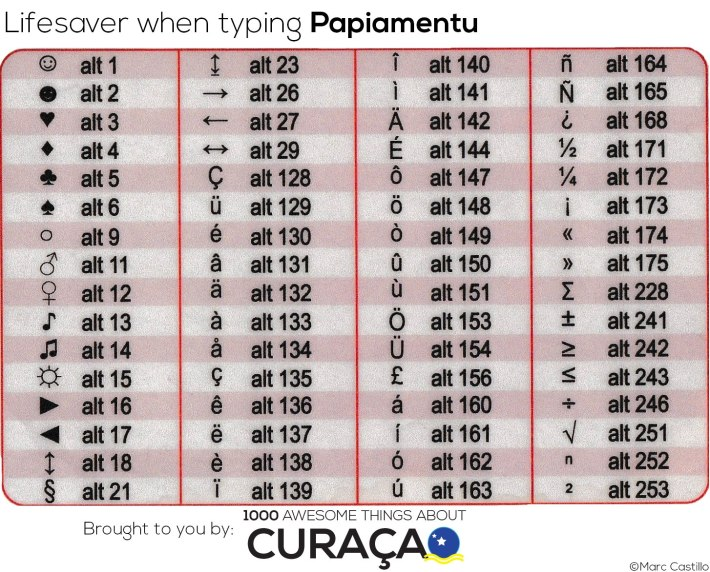 Lifesaver_Papiamentu